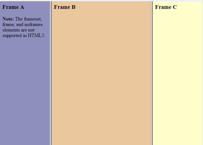 HTML noframes tag