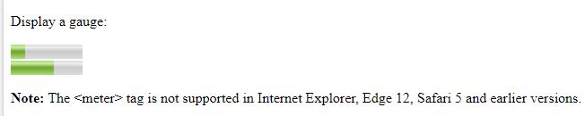 html meter tag