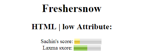 HTML low attribute