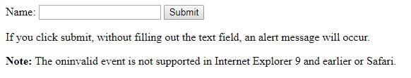 HTML oninvalid attribute
