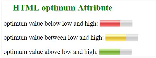 HTML optimum attribute