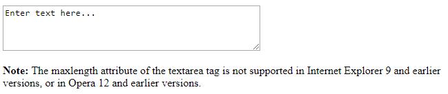 HTML maxlength attribute textarea element
