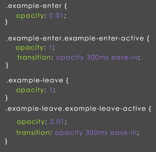 react js transistion group example 2