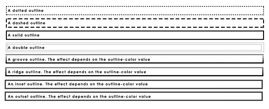 Different Outline-Style Values Example Output