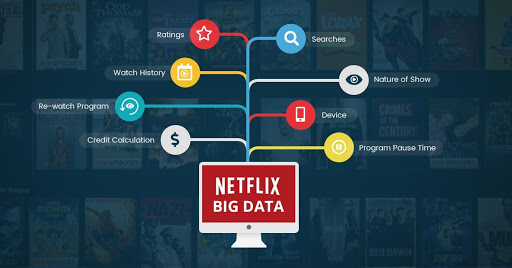 Big Data In Media & Entertainment