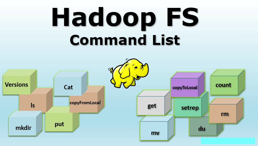 Hadoop Commands List