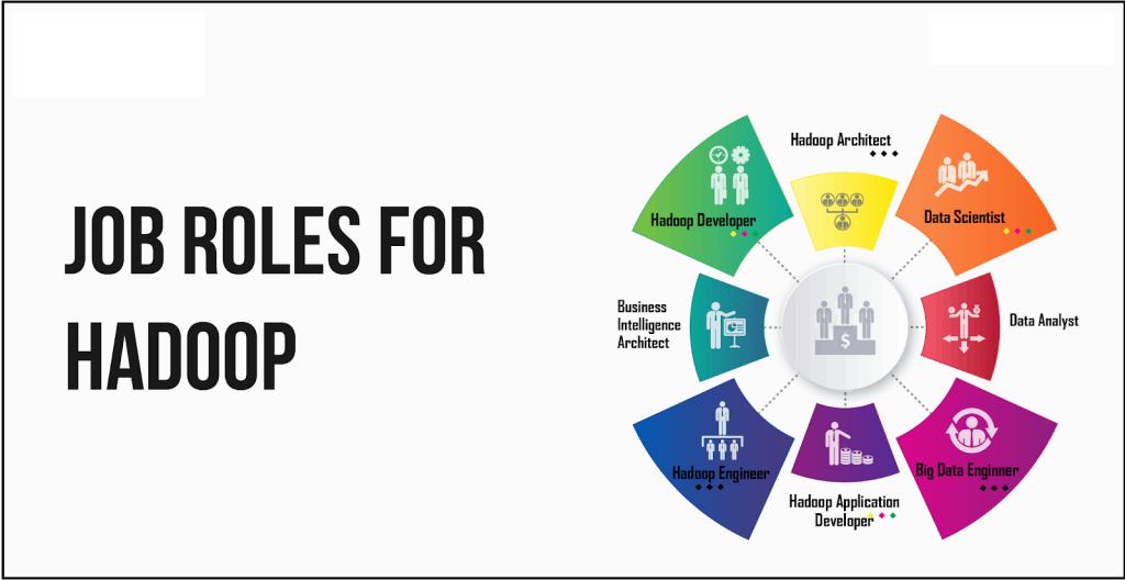 Job Roles For Hadoop