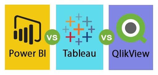 Power BI vs Tableau vs QlikView
