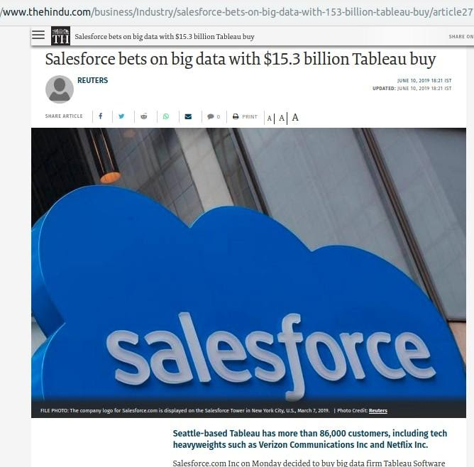 Salesforce Acquired Big Data