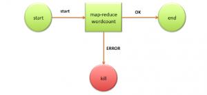 oozie workflow